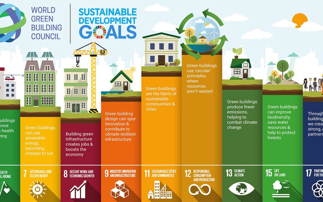Supporting the UN Sustainable Development Goals